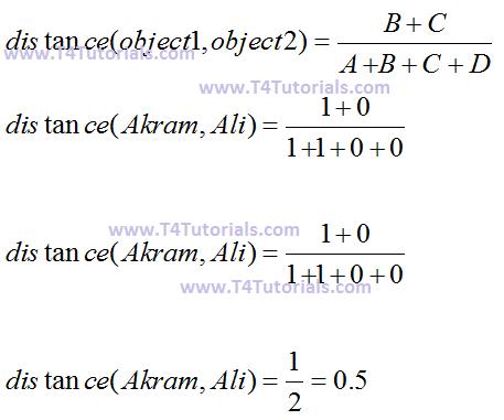 procimity measure for symmetric binary attributes