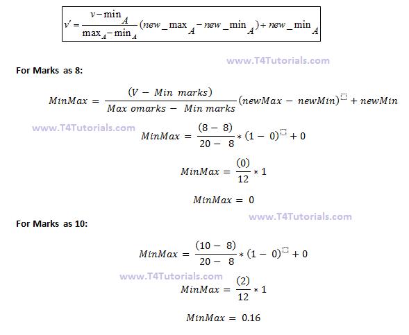 Min Max Normalization of data in data mining
