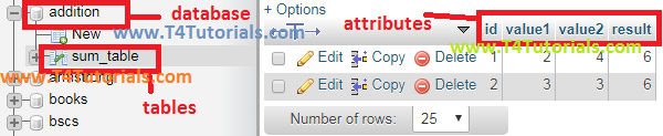 Program to add two numbers in PHP and show their sum with form and with database