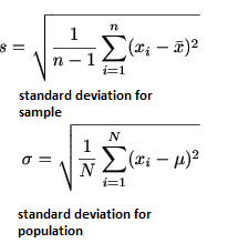 Variance and standard deviation of data in data mining