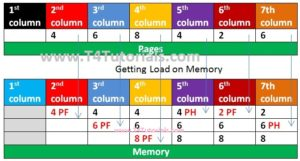 optimal page replacement algorithm operating systems