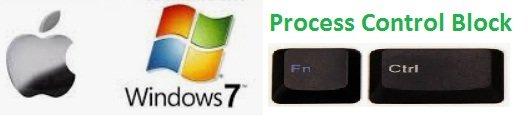 process control block PCB