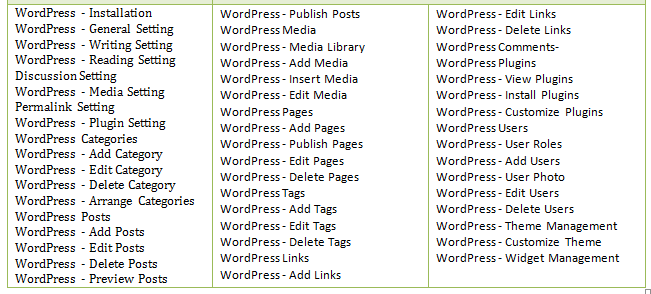 Wordpress web course course in rawalpindi islamabad mianwali