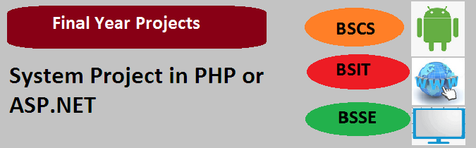 Online Quiz Management System Project in PHP or ASP.NET