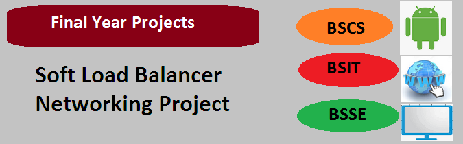 Soft Load Balancer Networking Project